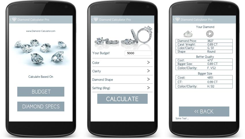 Why Use SellMy.Jewelry For Your Appraisals?